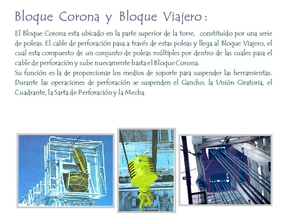 Bloque Corona y Bloque Viajero :