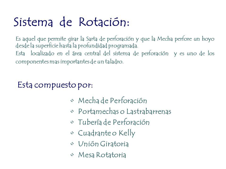 Sistema de Rotación: Esta compuesto por: Mecha de Perforación