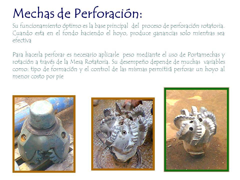 Mechas de Perforación: