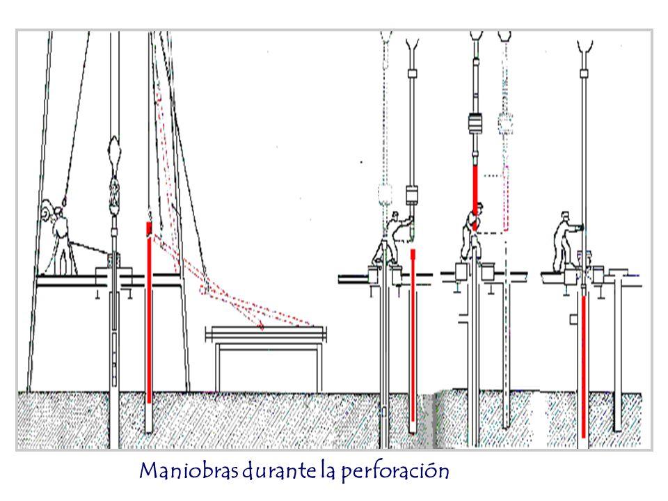Maniobras durante la perforación