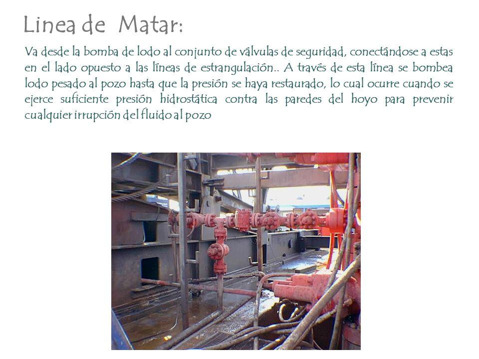 Linea de Matar: