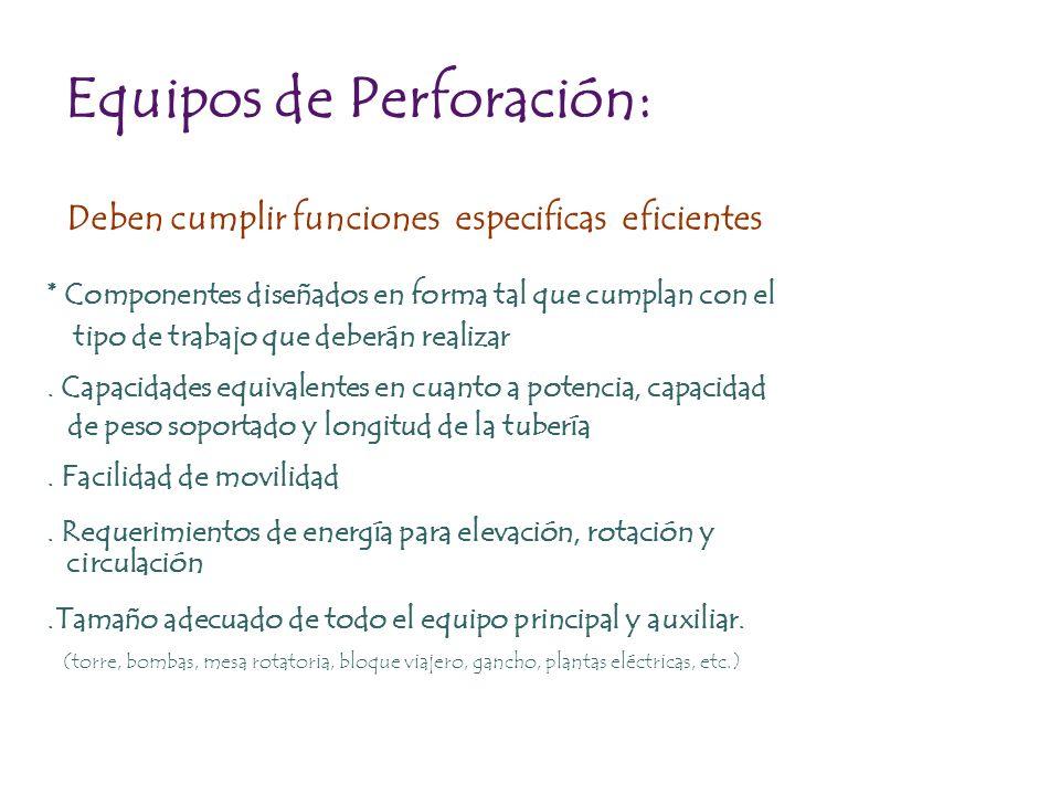 Equipos de Perforación: