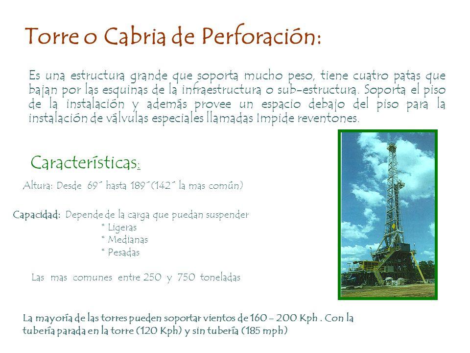 Torre o Cabria de Perforación: