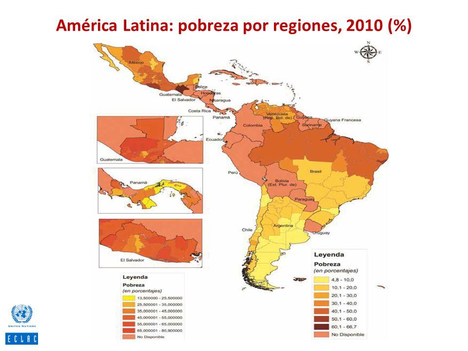 América Latina: pobreza por regiones, 2010 (%)