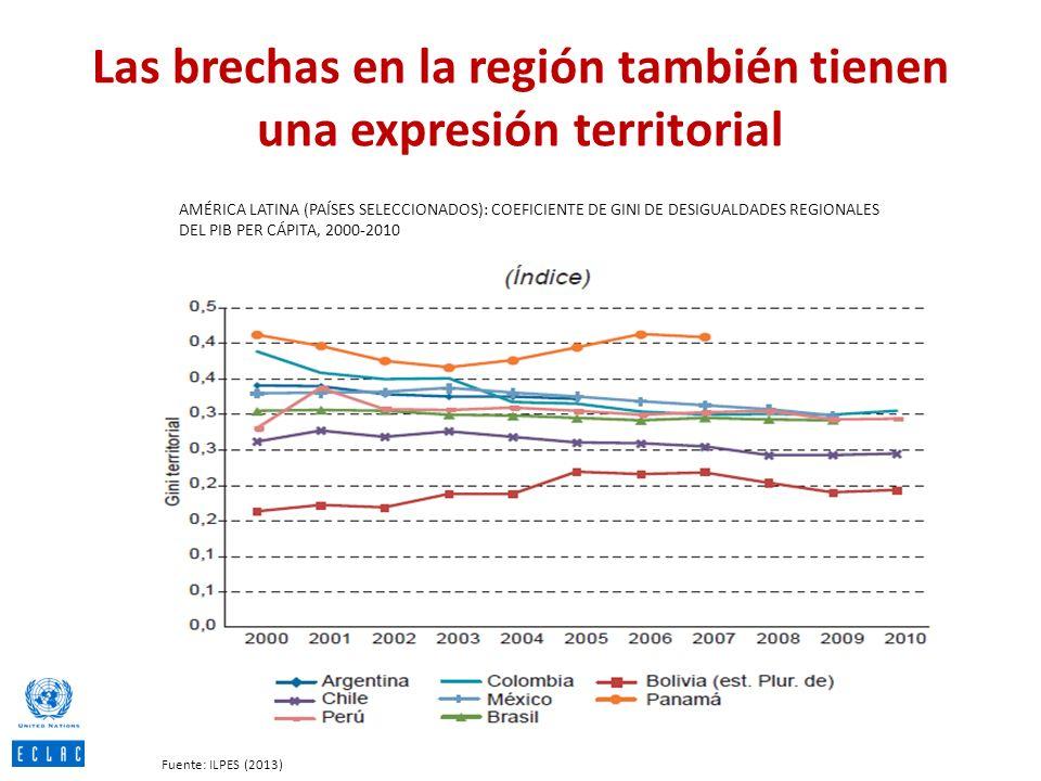Las brechas en la región también tienen una expresión territorial