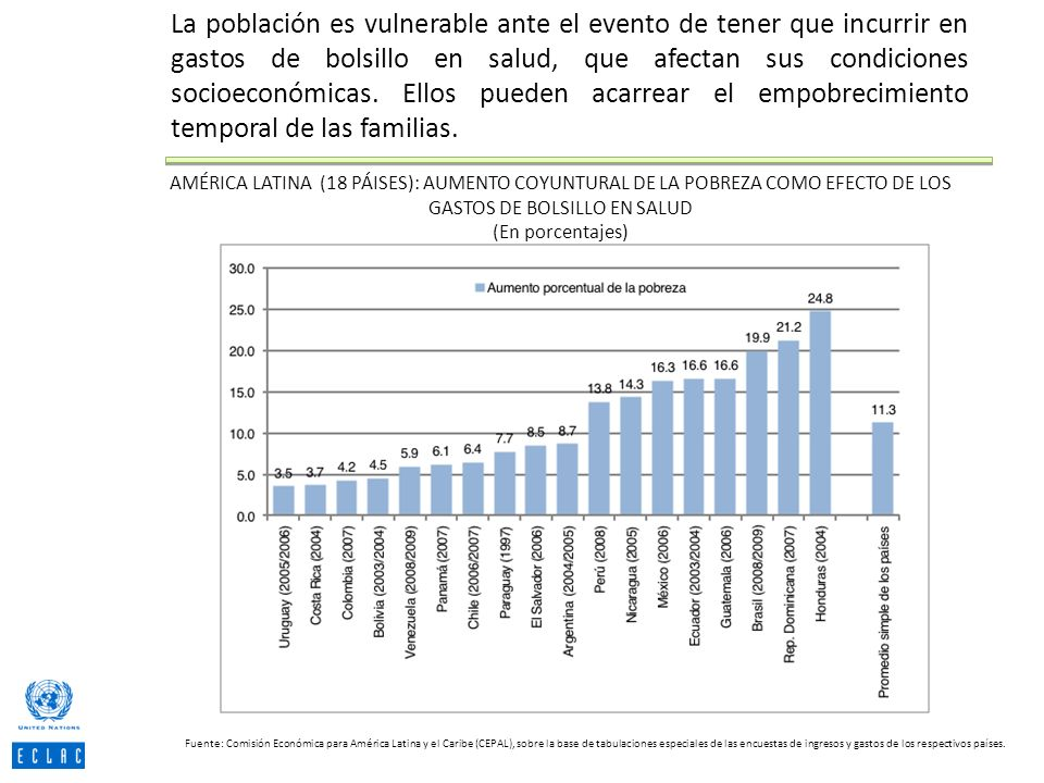 La población es vulnerable ante el evento de tener que incurrir en gastos de bolsillo en salud, que afectan sus condiciones socioeconómicas. Ellos pueden acarrear el empobrecimiento temporal de las familias.