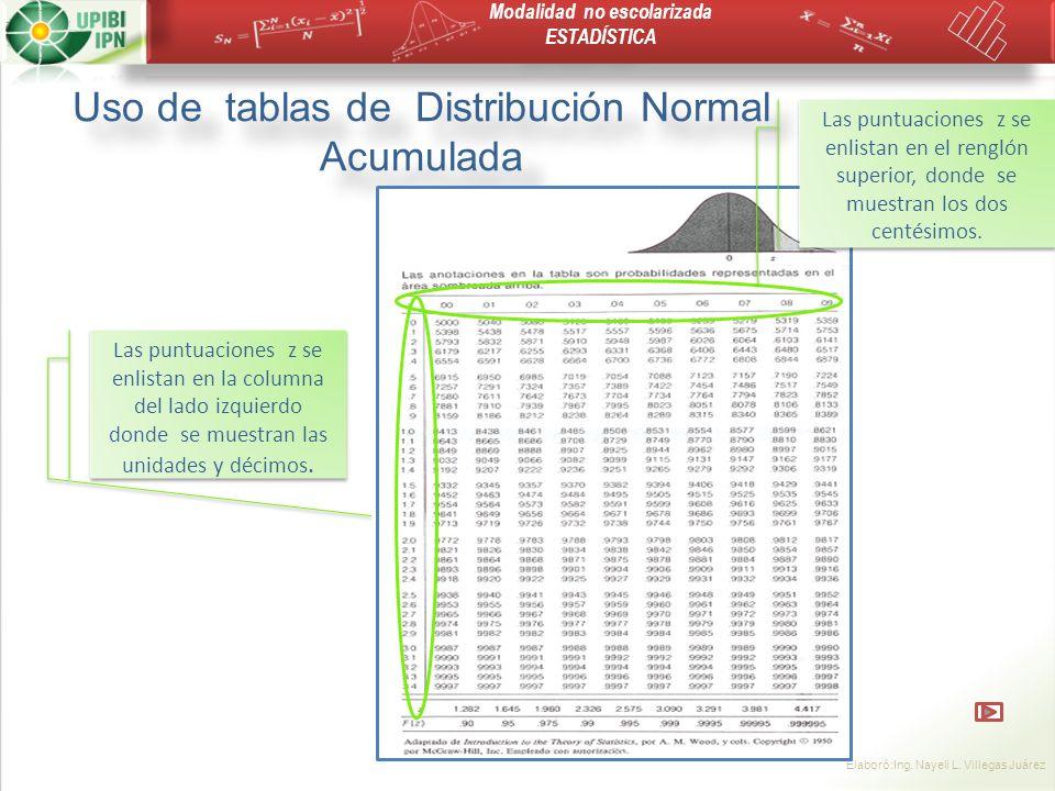 Uso de tablas de Distribución Normal Acumulada