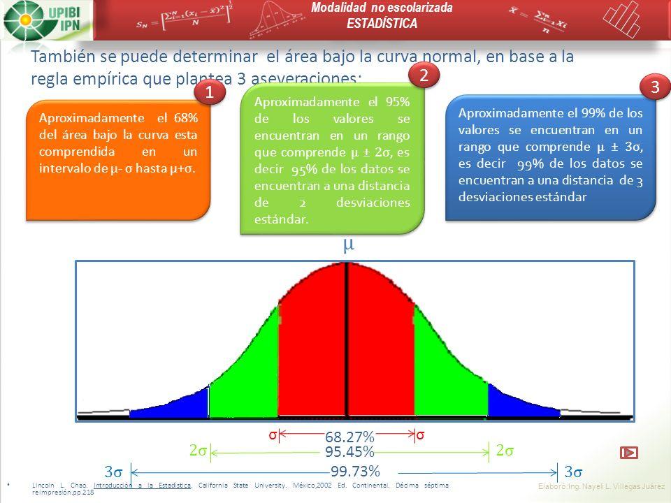 También se puede determinar el área bajo la curva normal, en base a la regla empírica que plantea 3 aseveraciones: