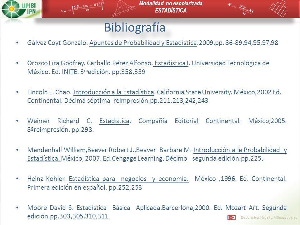 Bibliografía Gálvez Coyt Gonzalo. Apuntes de Probabilidad y Estadística.2009.pp. 86-89,94,95,97,98.