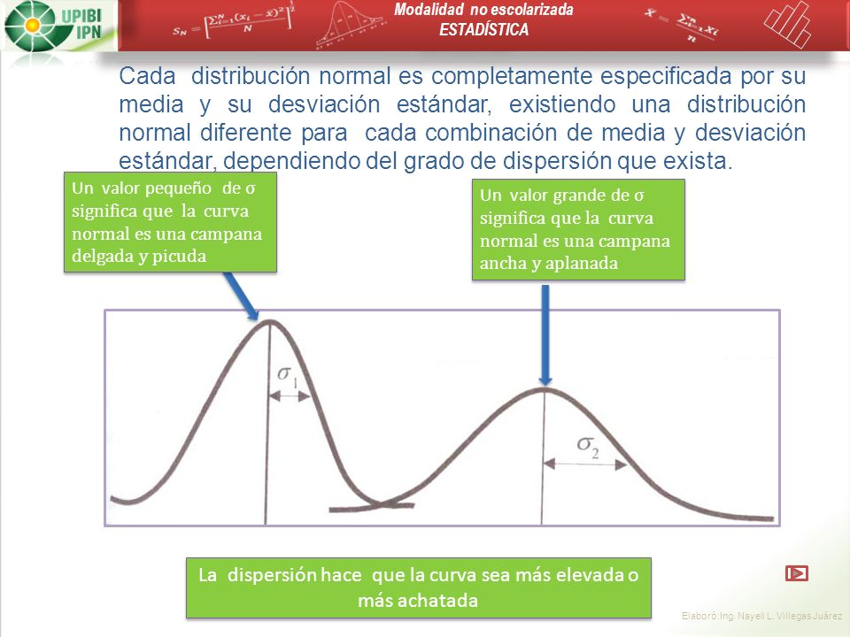 La dispersión hace que la curva sea más elevada o más achatada