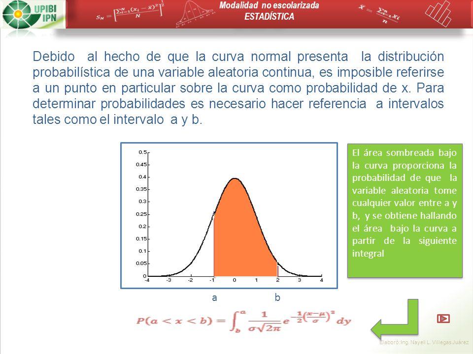 Debido al hecho de que la curva normal presenta la distribución probabilística de una variable aleatoria continua, es imposible referirse a un punto en particular sobre la curva como probabilidad de x. Para determinar probabilidades es necesario hacer referencia a intervalos tales como el intervalo a y b.