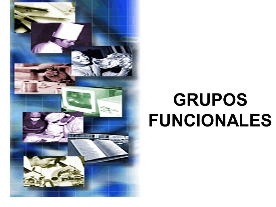 Presentacion De Los Grupos Funcionales: GRUPOS FUNCIONALES. GRUPOS FUNCIONALES GRUPOS FUNCIONALES