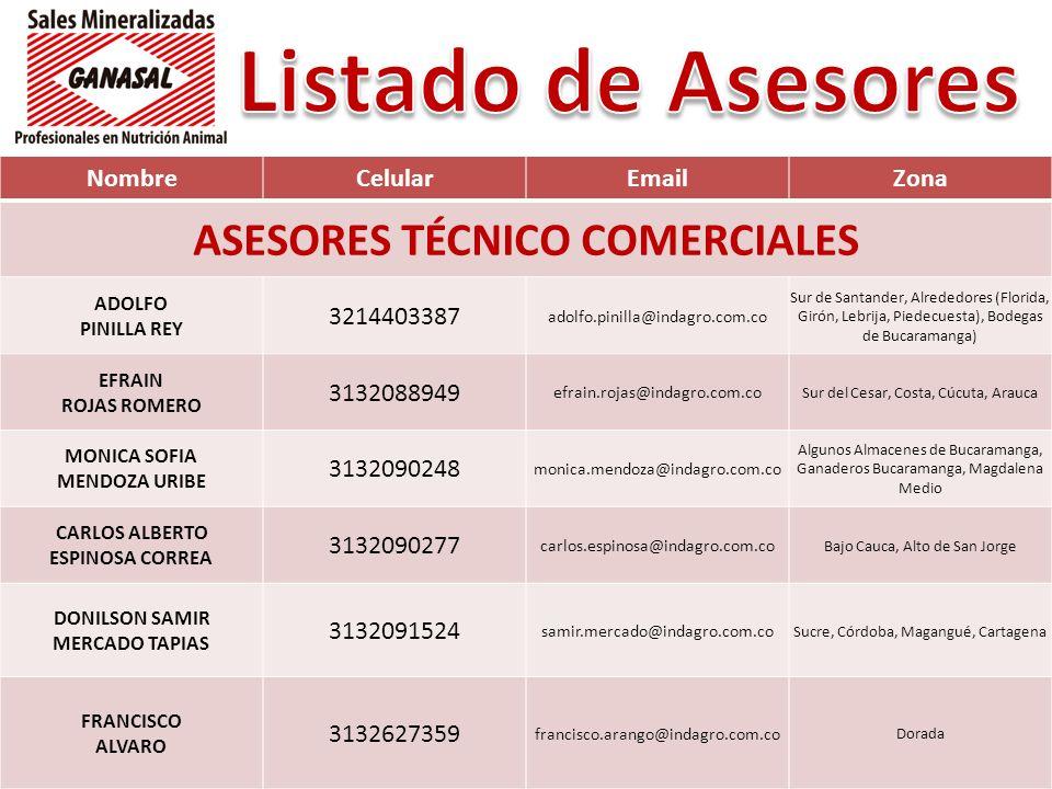ASESORES TÉCNICO COMERCIALES