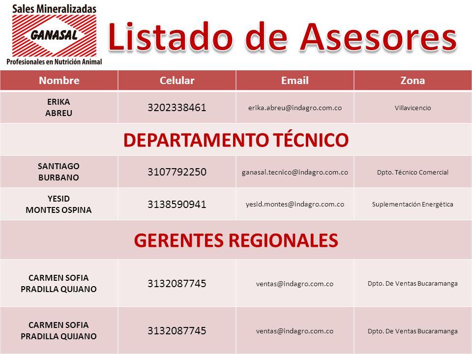 Listado de Asesores DEPARTAMENTO TÉCNICO GERENTES REGIONALES Nombre
