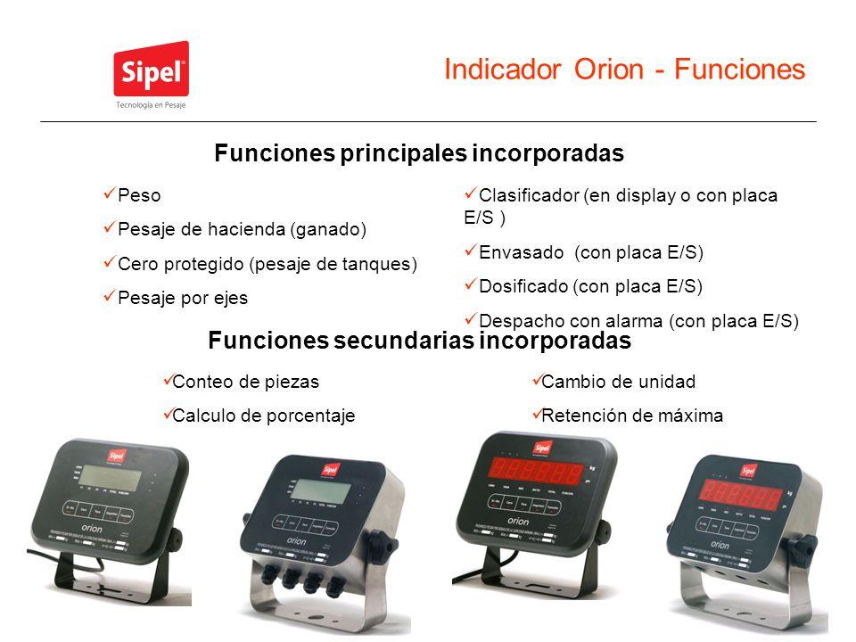 Indicador Orion - Funciones