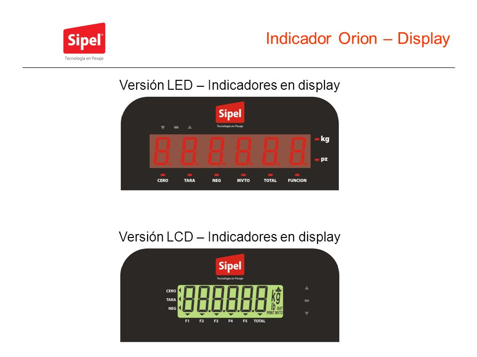 Indicador Orion – Display