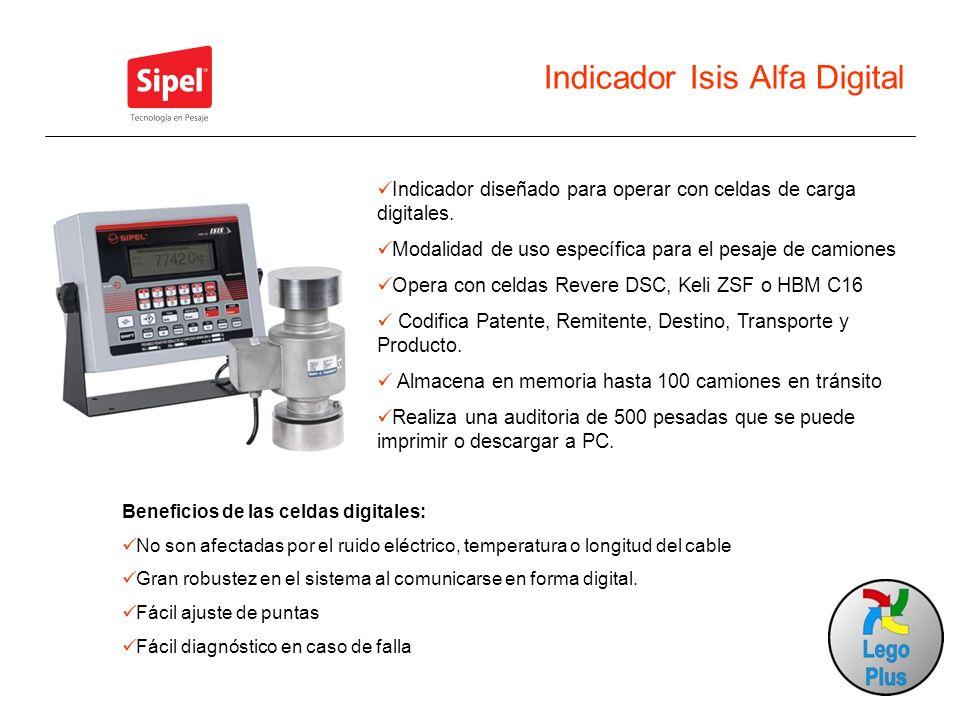 Indicador Isis Alfa Digital