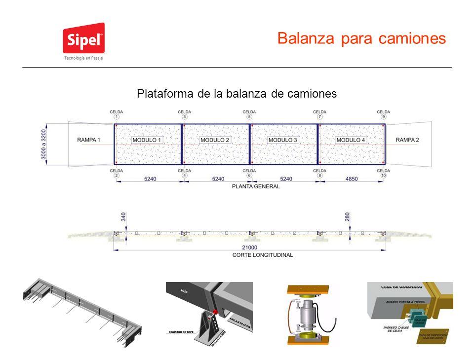 Plataforma de la balanza de camiones