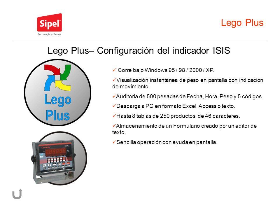 Lego Plus– Configuración del indicador ISIS