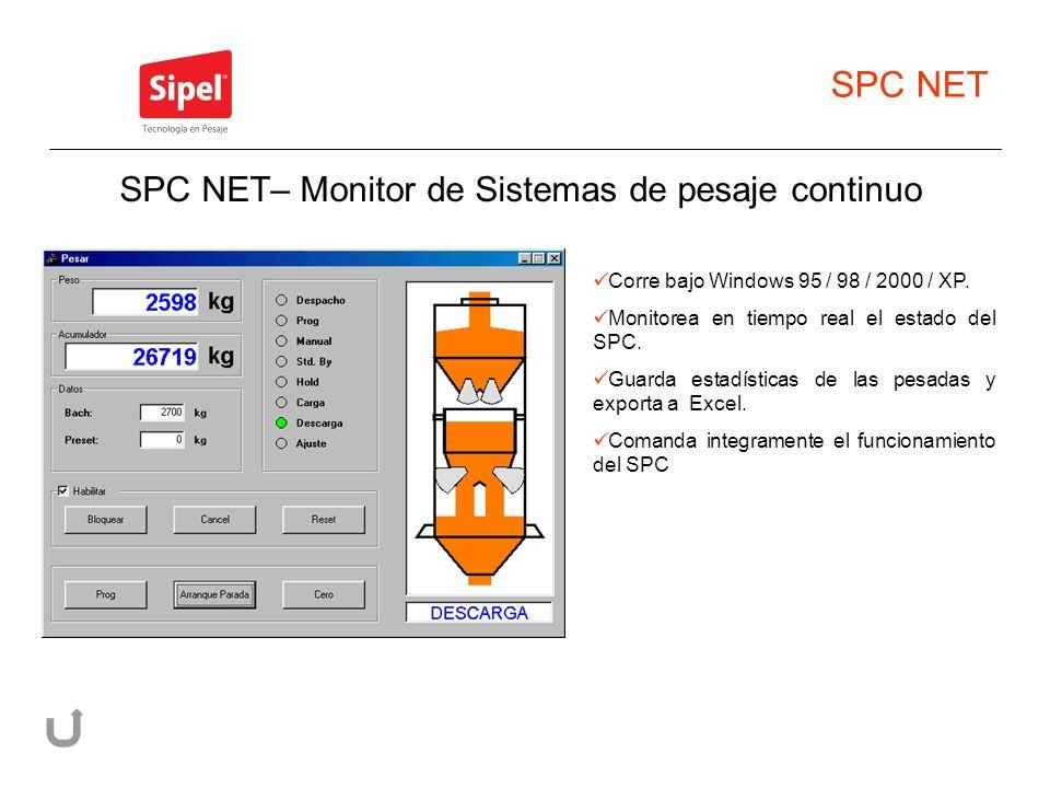 SPC NET– Monitor de Sistemas de pesaje continuo