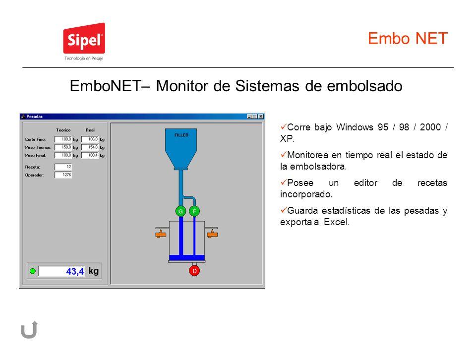 EmboNET– Monitor de Sistemas de embolsado