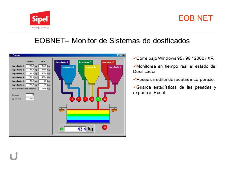EOBNET– Monitor de Sistemas de dosificados