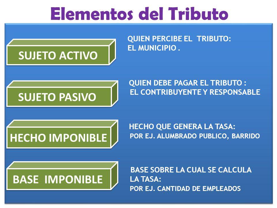 Elementos del Tributo SUJETO ACTIVO SUJETO PASIVO HECHO IMPONIBLE