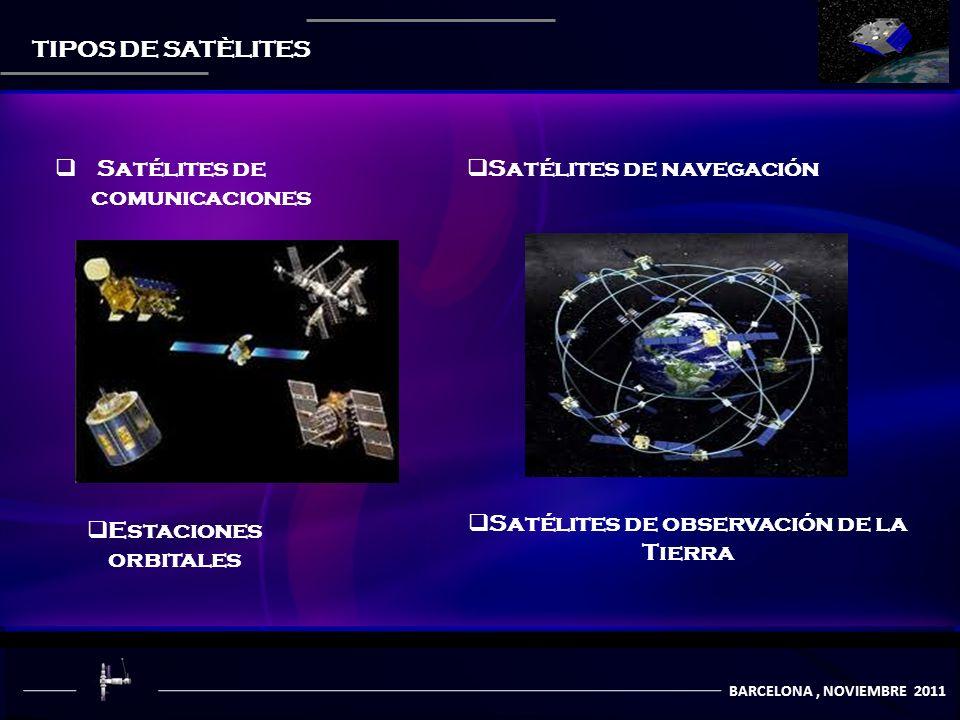 Satélites de observación de la Tierra