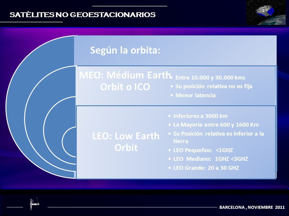 MEO: Médium Earth Orbit o ICO