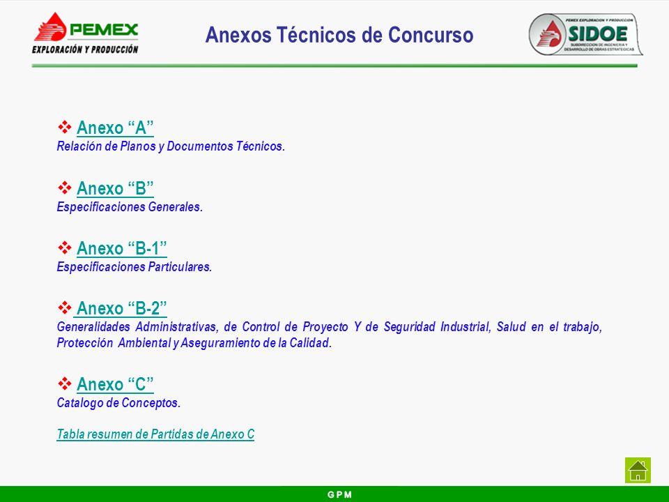 Anexos Técnicos de Concurso