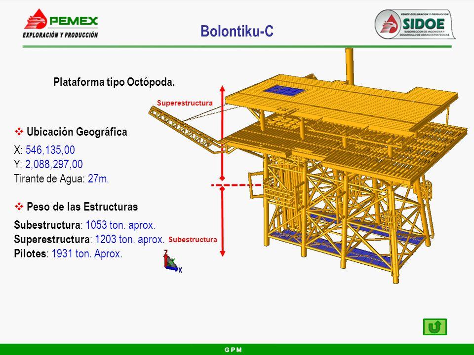 Bolontiku-C Plataforma tipo Octópoda. Ubicación Geográfica