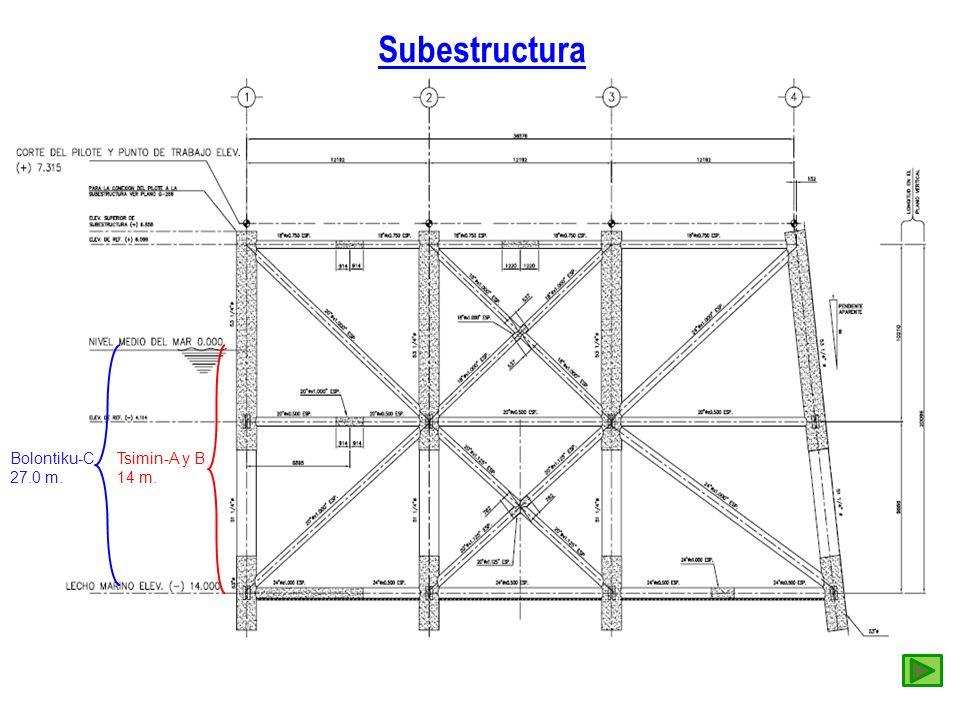 Subestructura Bolontiku-C 27.0 m. Tsimin-A y B 14 m.