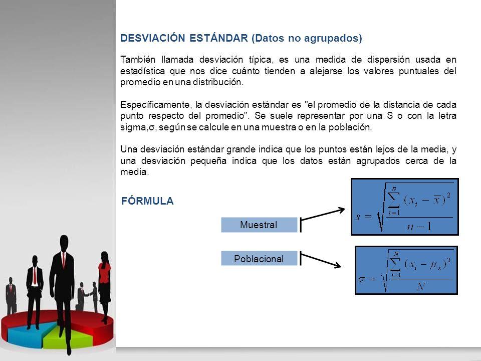 DESVIACIÓN ESTÁNDAR (Datos no agrupados)