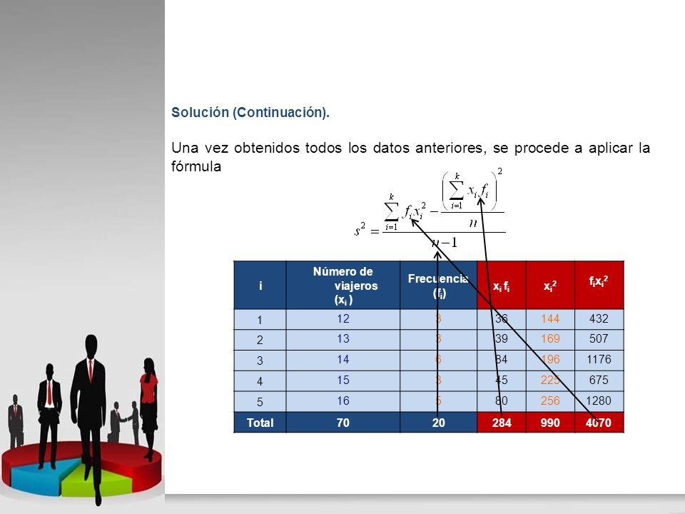 Solución (Continuación).
