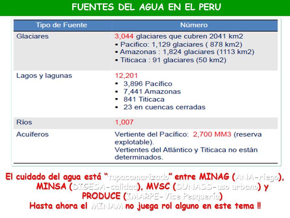 FUENTES DEL AGUA EN EL PERU