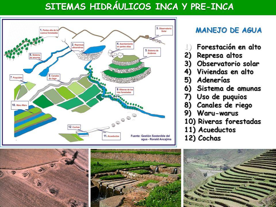 SITEMAS HIDRÁULICOS INCA Y PRE-INCA