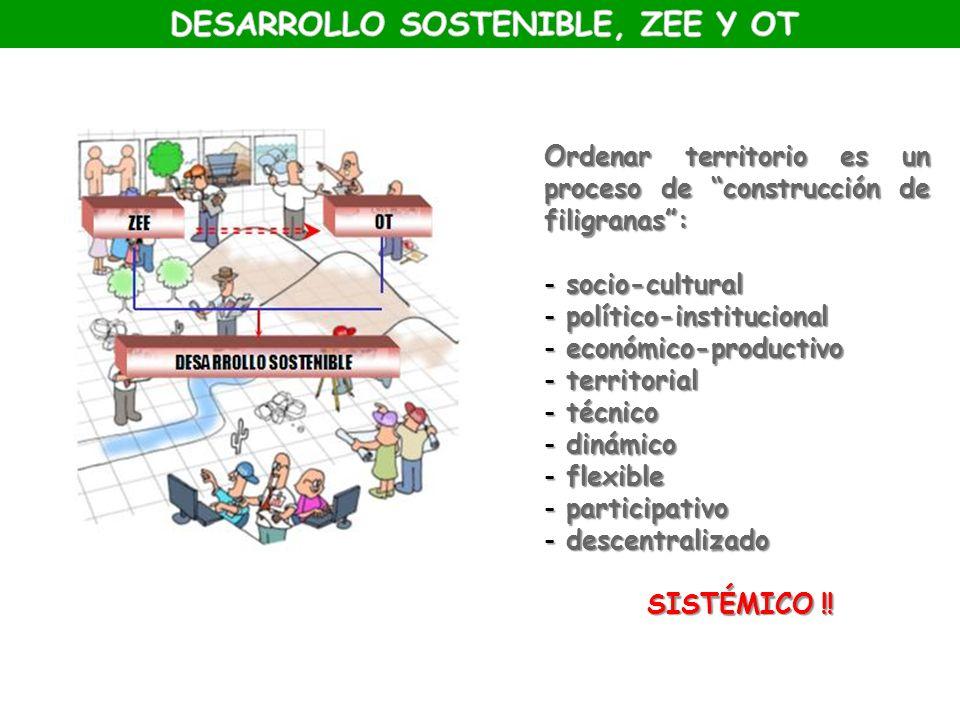 DESARROLLO SOSTENIBLE, ZEE Y OT