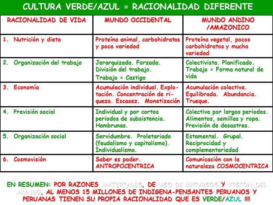 CULTURA VERDE/AZUL = RACIONALIDAD DIFERENTE MUNDO ANDINO /AMAZONICO