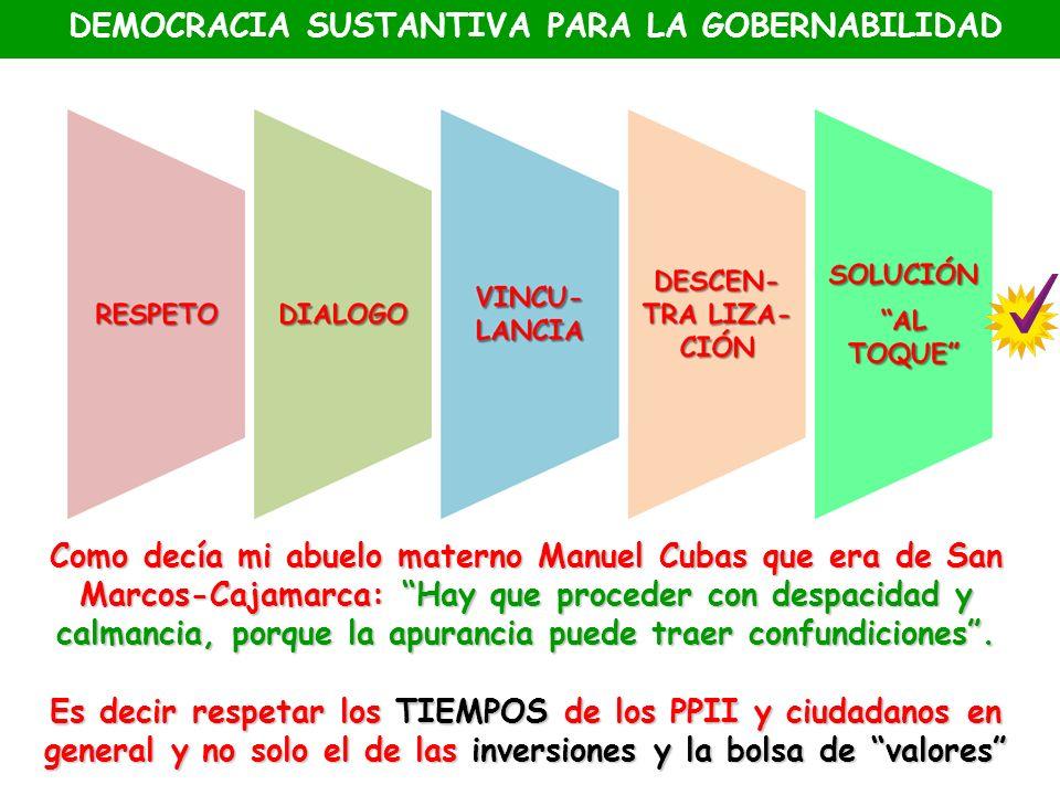 DEMOCRACIA SUSTANTIVA PARA LA GOBERNABILIDAD