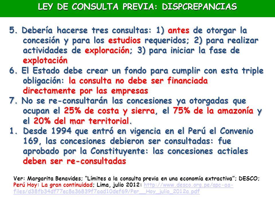 LEY DE CONSULTA PREVIA: DISPCREPANCIAS