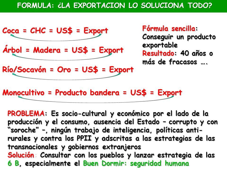 FORMULA: ¿LA EXPORTACION LO SOLUCIONA TODO
