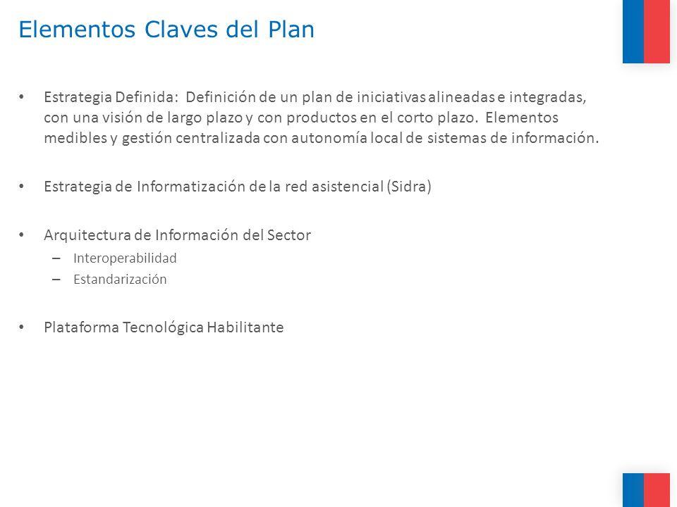 Elementos Claves del Plan