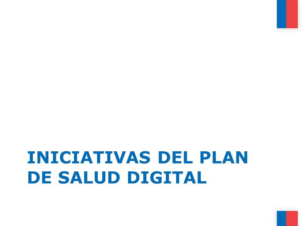 Iniciativas del Plan de Salud Digital