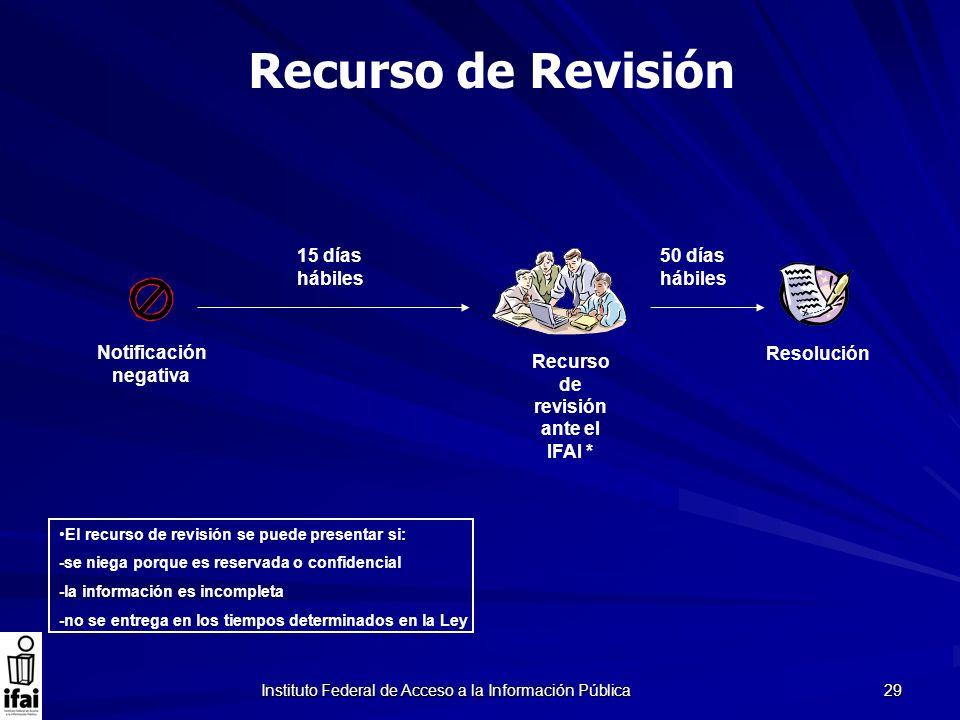 Notificación negativa Recurso de revisión ante el IFAI *