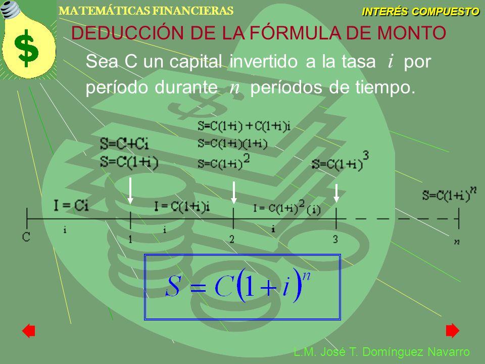 DEDUCCIÓN DE LA FÓRMULA DE MONTO