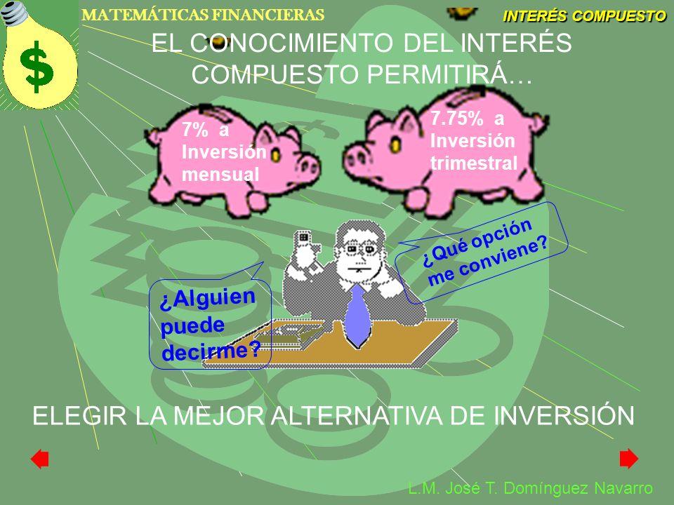 EL CONOCIMIENTO DEL INTERÉS COMPUESTO PERMITIRÁ…