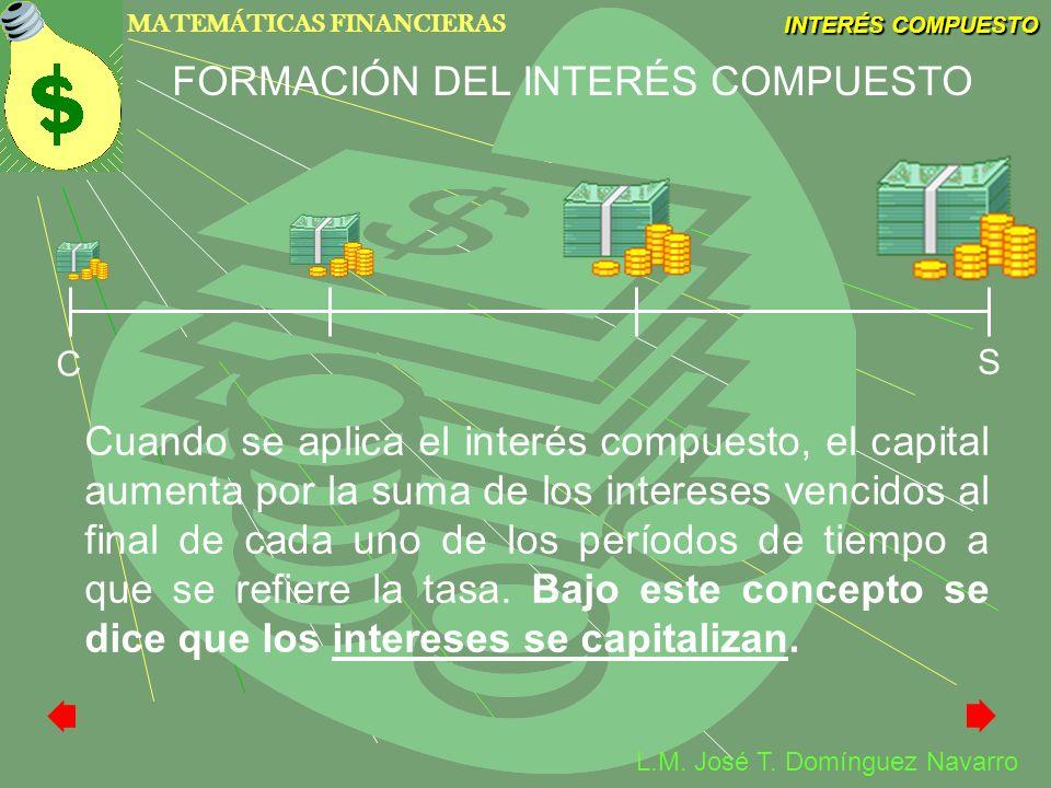 FORMACIÓN DEL INTERÉS COMPUESTO