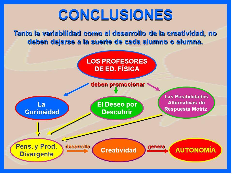 CONCLUSIONES Tanto la variabilidad como el desarrollo de la creatividad, no deben dejarse a la suerte de cada alumno o alumna.