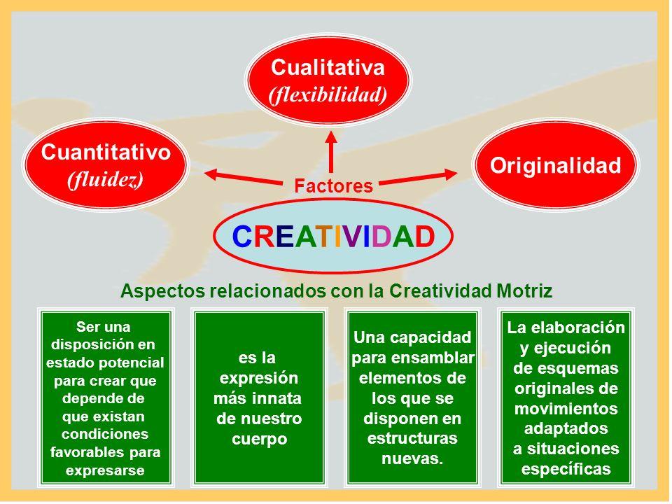 CREATIVIDAD Cualitativa (flexibilidad) Cuantitativo Originalidad