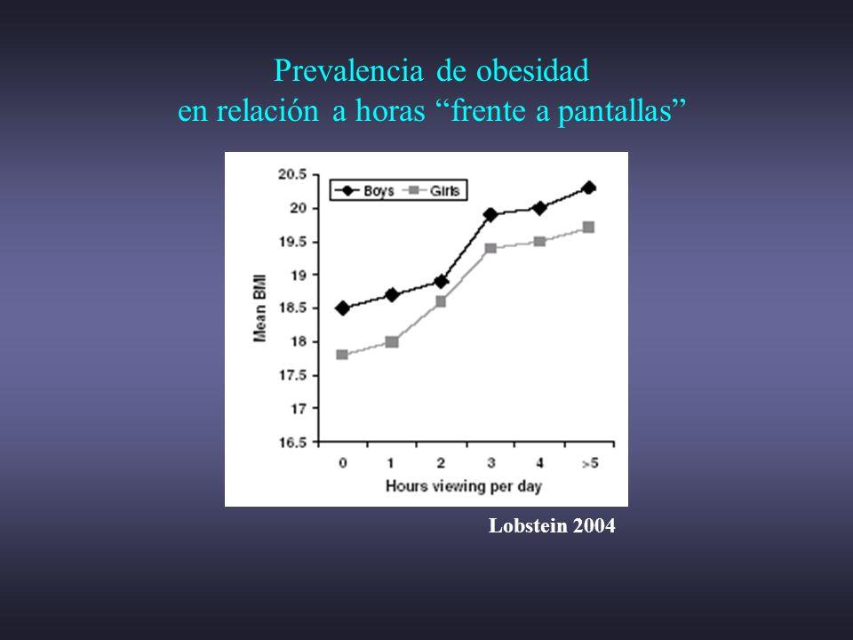 Prevalencia de obesidad en relación a horas frente a pantallas